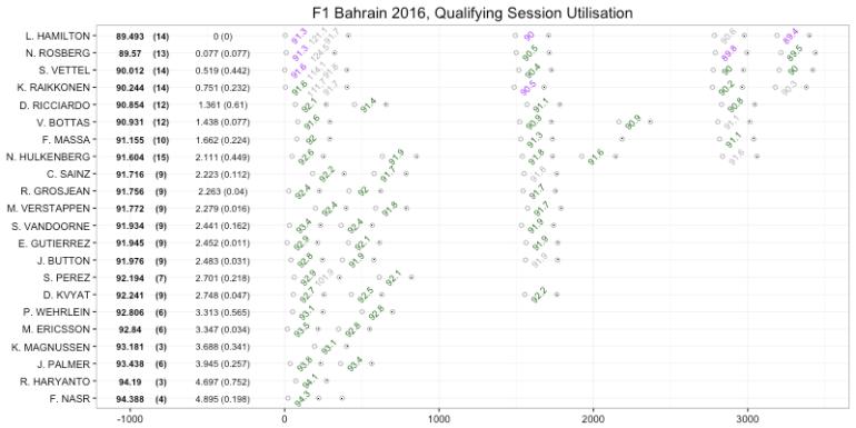 F1_2016_BAH_Q_su