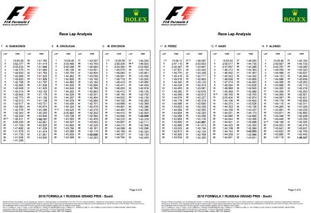 R_-_Lap_Analysis_pdf__page_3_of_8_