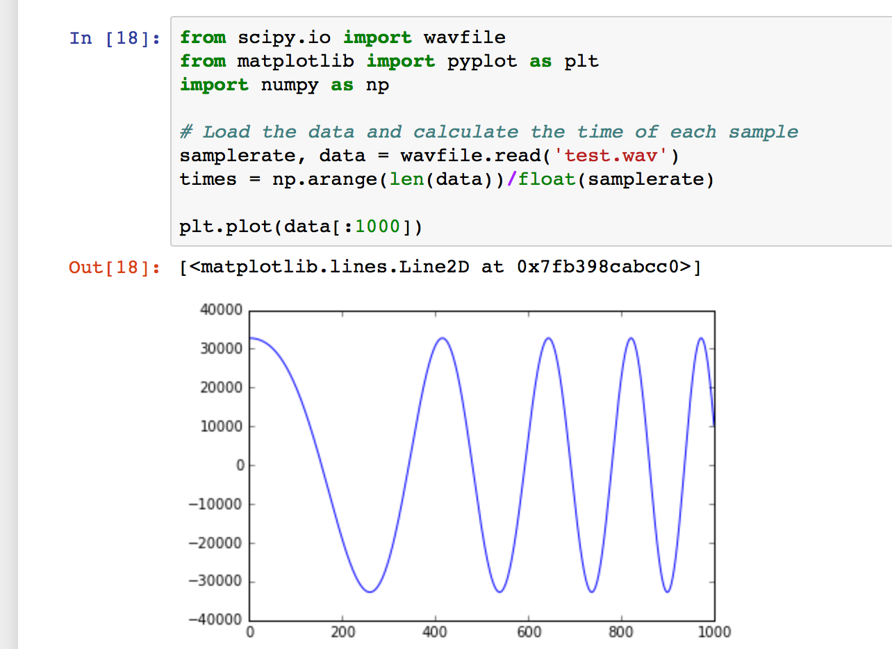Making Music and Embedding Sounds in Jupyter Notebooks – OUseful