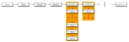 demo_-_interactive_shell_for_blockdiag_-_blockdiag_1_0_documentation