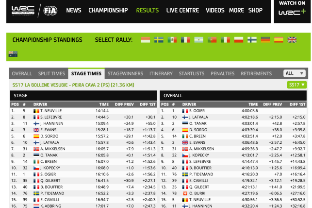 world_rally_championship_-_results_monte_carlo_-_wrc_com