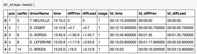 wrc_results_scraper2