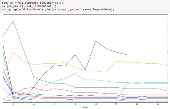 wrc_results_scraper3