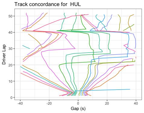 HUL-conc_line2
