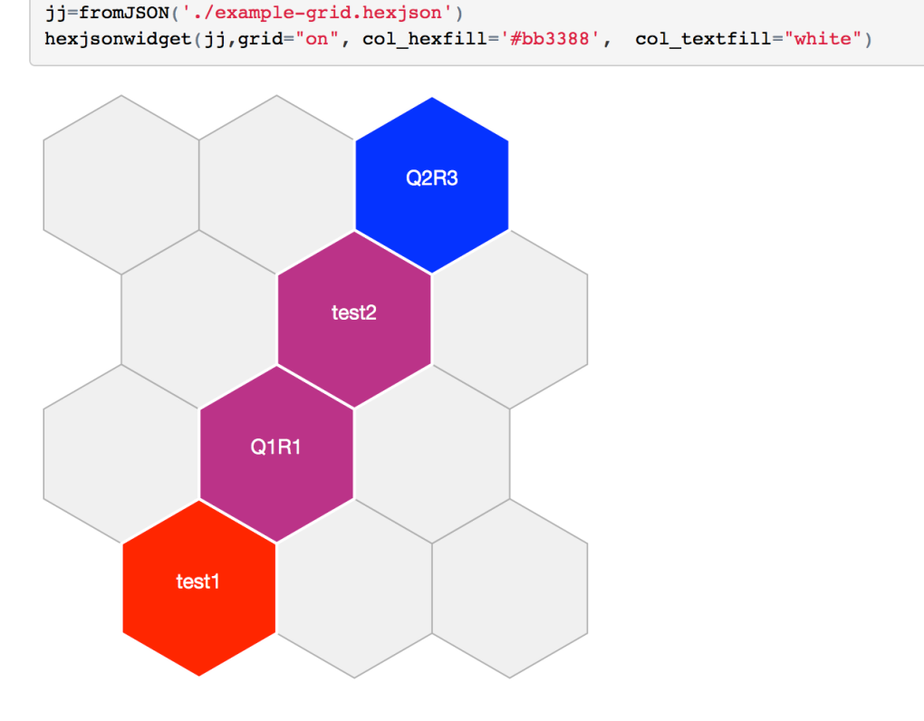 HexJSON HTMLWidget for R, Part 1