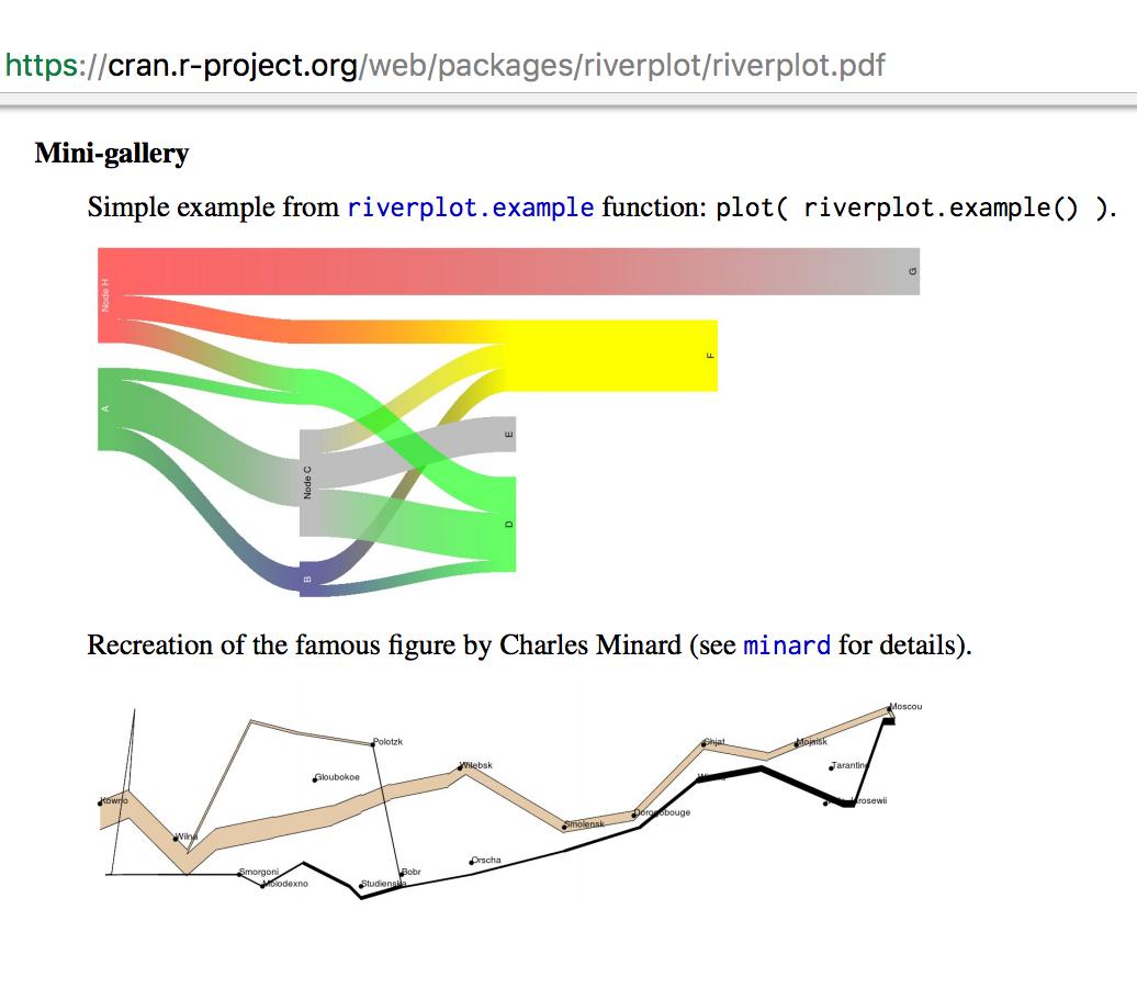 Sankey Diagram Pdf - Wiring Diagram Content