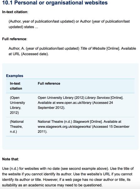 open university harvard referencing guide